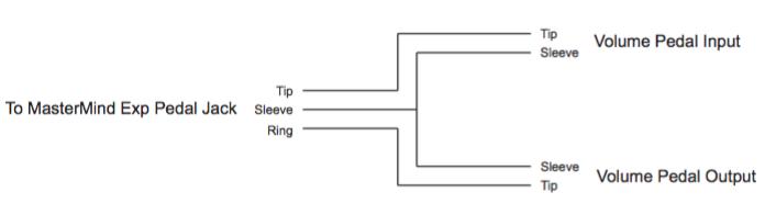 volumepedalwiring png