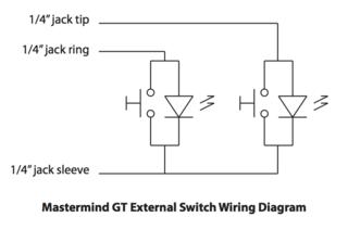 External Switch Compatibility - RJM Music WikiRJM Music Technology